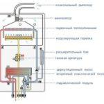 Настенный газовый котел