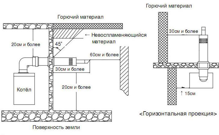 Shema-koaksialnogo-dymohoda-kotla